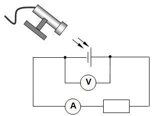 Bildungsserver Sachsen Anhalt Material 2 Schulerexperiment Solarzelle