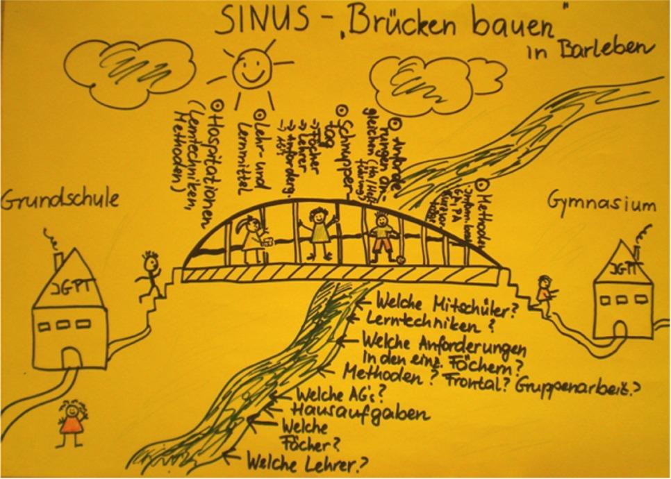 Bildungsserver Sachsen-Anhalt - Von der Grundschule in die ...